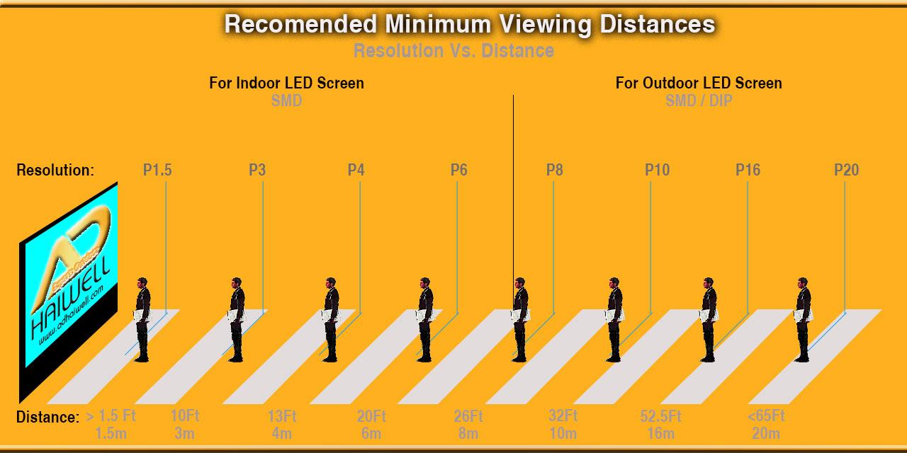 Recomended-LED-Segni-minimo-Visualizza-Display